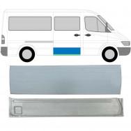 MERCEDES SPRINTER VW LT 1995-2006 SLIDING DOOR REPAIR PANEL / SET OF 2